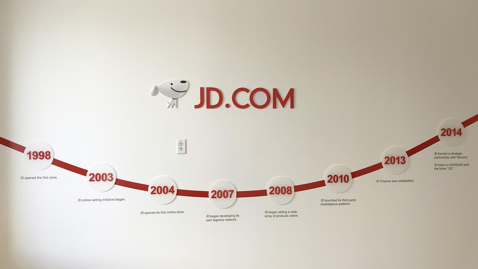 JDCOM_timeline