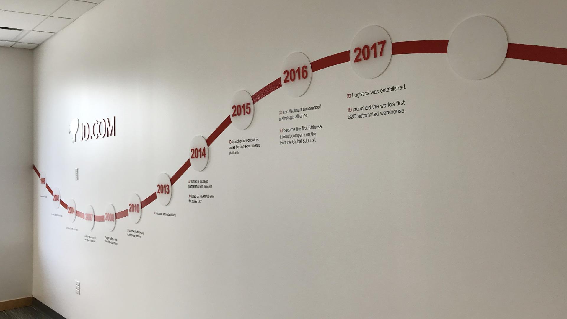 JDCOM_timeline_2